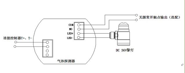 探测器内部一共有两个接线端子,三组接线柱。一组是用来上接到报警控制主机的T+、T-(两总线通讯);声光报警器接线LED+、LED-;无缘常开触点输出(选配)接线COM、NO,可以联动小功率外围设备。 有毒氯化氢检测仪RBK-6000-ZL30/防水型氯气报警器--产品质保一年,终身维护!好仪器,鸿安造-完美、高效、创新的服务理念,竭诚为广大的企业提供安全、稳定的生产生活保障。 本产品咨询订购电话:0531-88065959/13065087902 联系人:吴经理 在线QQ:2979639183